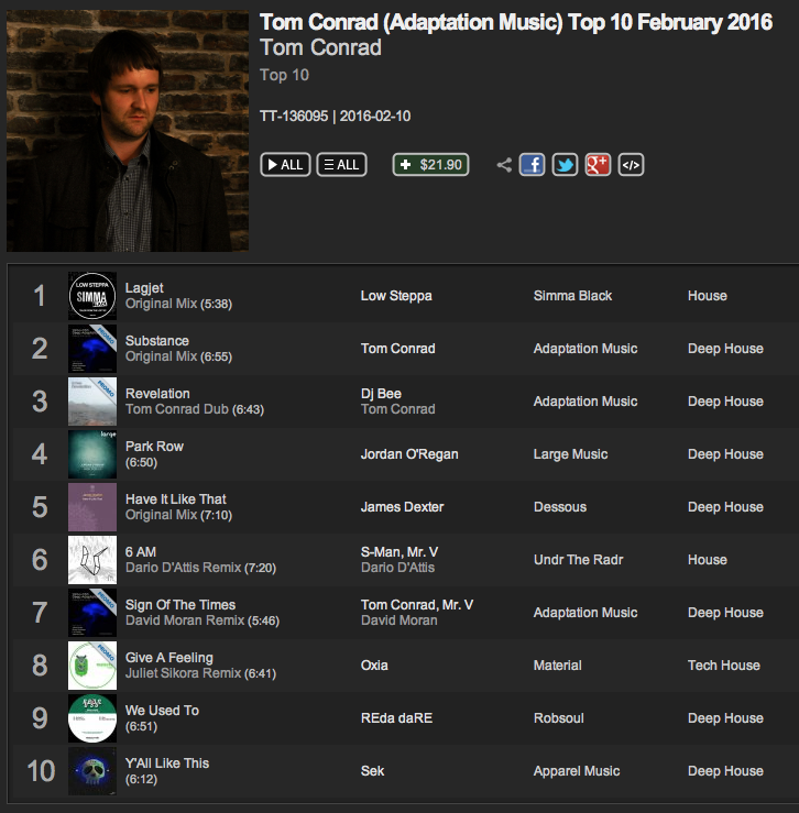 Tom Conrad February Top 10 on Traxsource