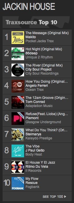 Traxsource #5 top download for Tom Conrad 'The 12am Groove'