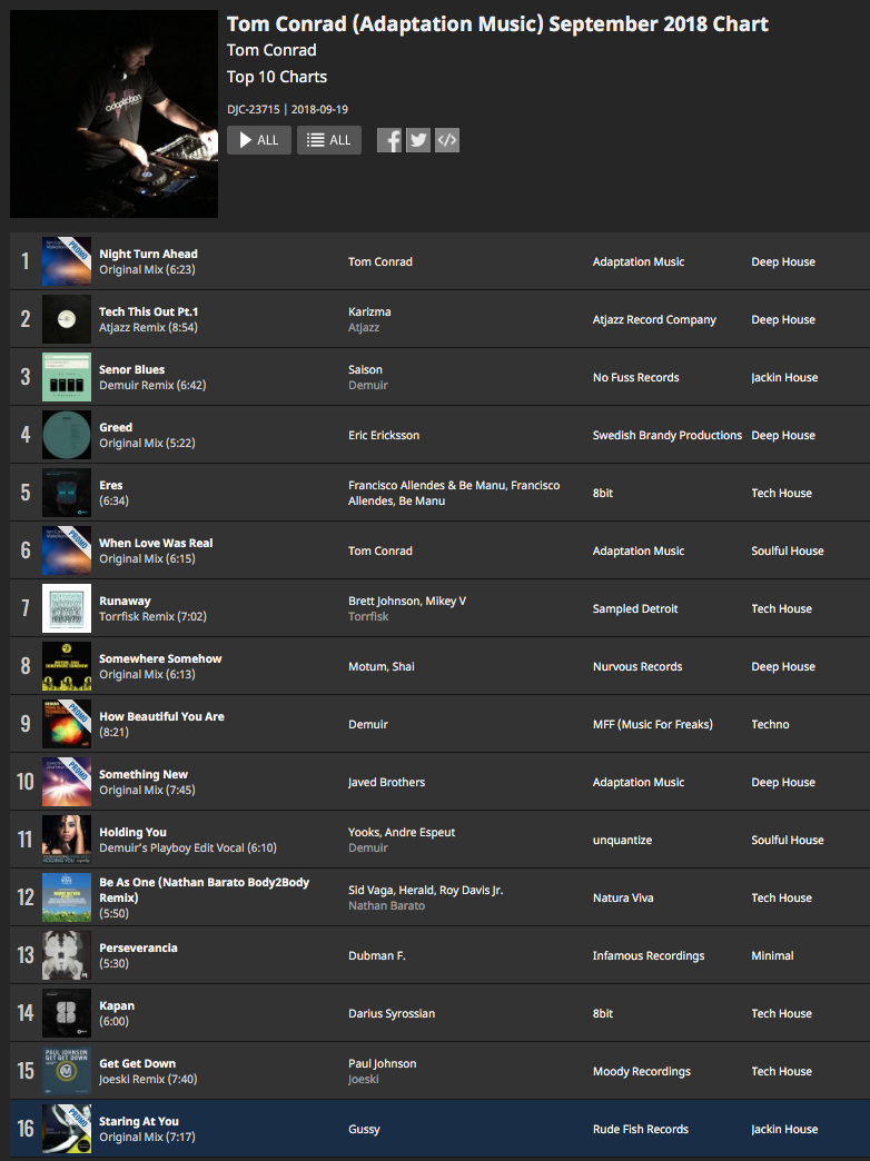 Tom Conrad Traxsource Chart (September 2018)